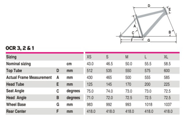 bicycle size chart giant: Buying a new road bike apollo performance or giant ocr 2