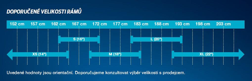 velikosti ramu mtb