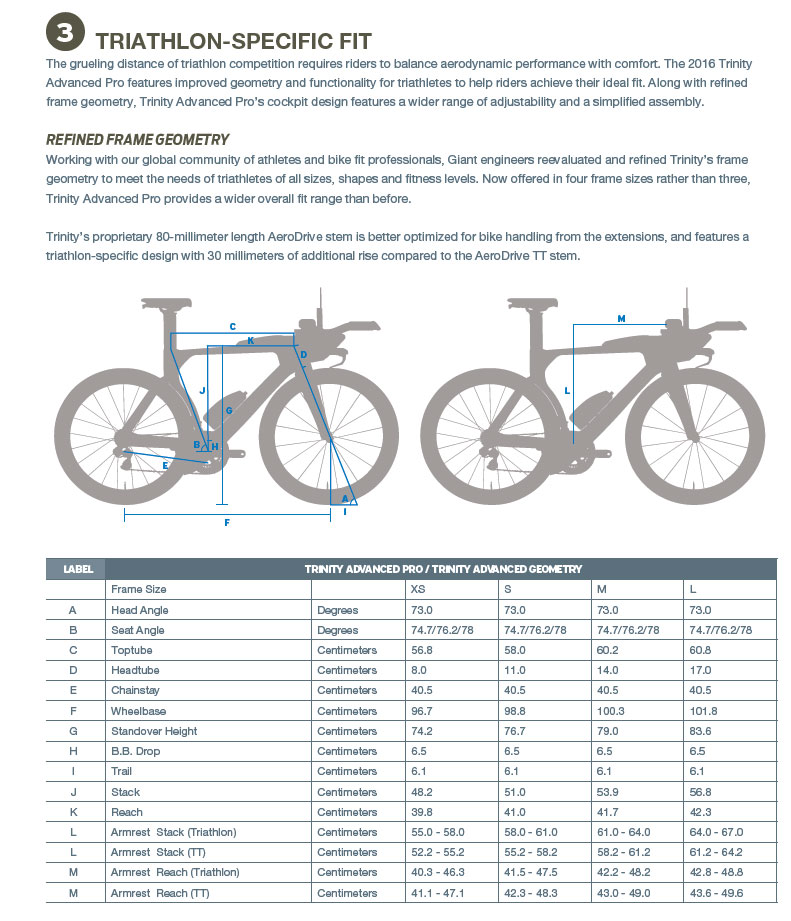 bicycle size chart giant: Trinity advanced pro 1 2016 giant bicycles united states