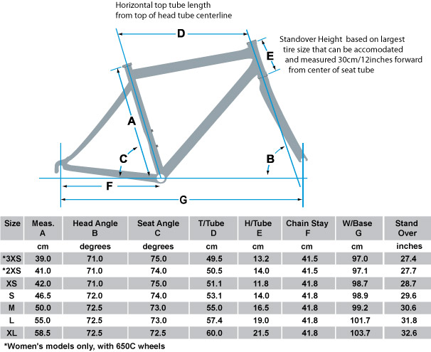 Giant Ocr Frame